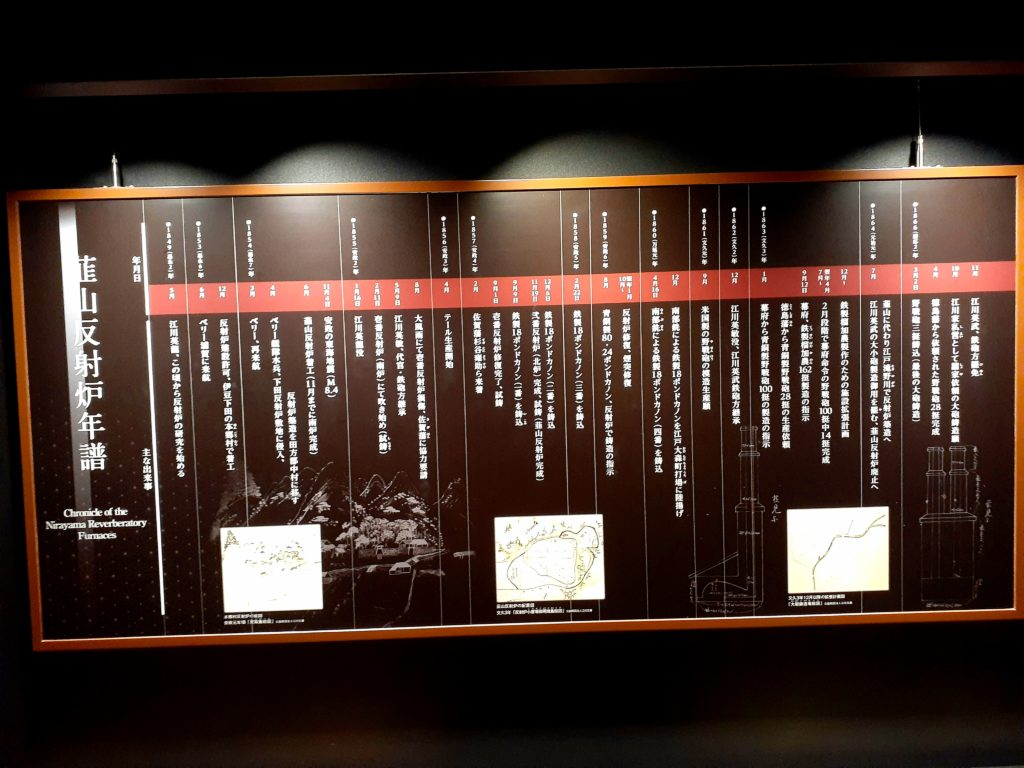 韮山反射炉の年譜