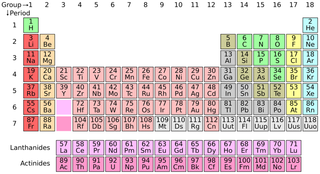 化学の勉強法!共通テスト&2次試験対策
